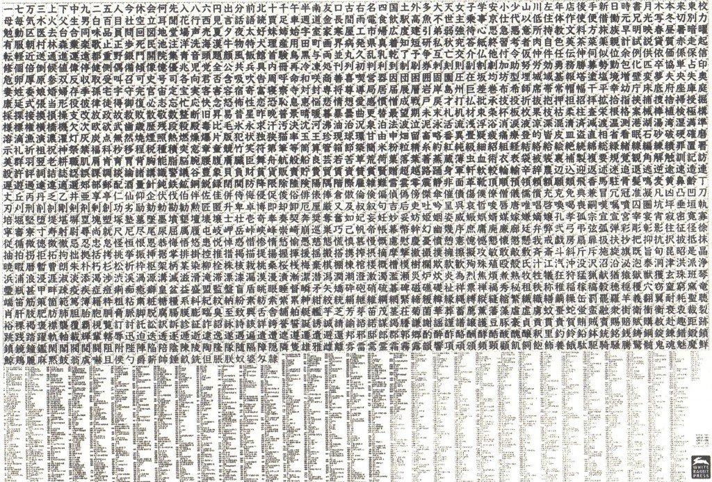 All 2000 kanji
